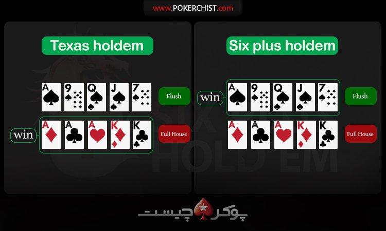 Six plus Holdem